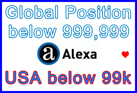 Fiverr SEOClerks Alexa 999,999: Visitor Sales Support Information Banner