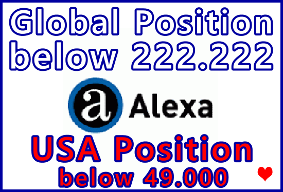 Fiverr SEOClerks Alexa 222,222: Visitor Sales Support Information Banner